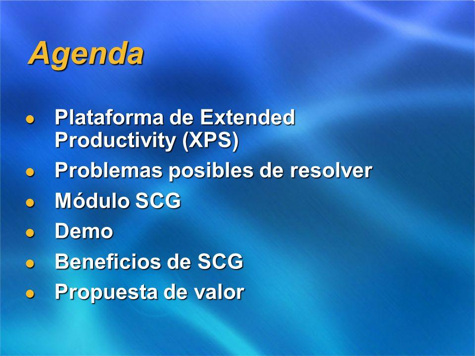 Agenda Plataforma de Extended Productivity (XPS)