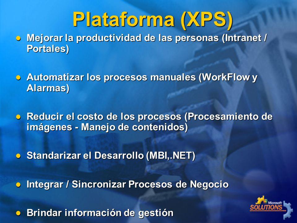 Plataforma (XPS) Mejorar la productividad de las personas (Intranet / Portales) Automatizar los procesos manuales (WorkFlow y Alarmas)