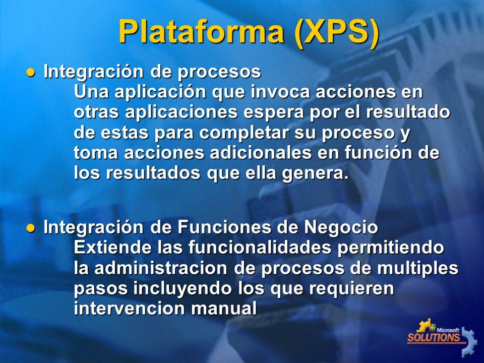 Plataforma (XPS)