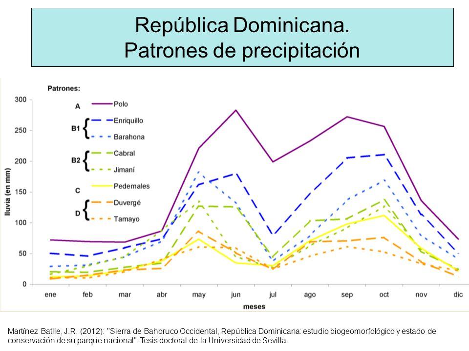 República Dominicana. Patrones de precipitación