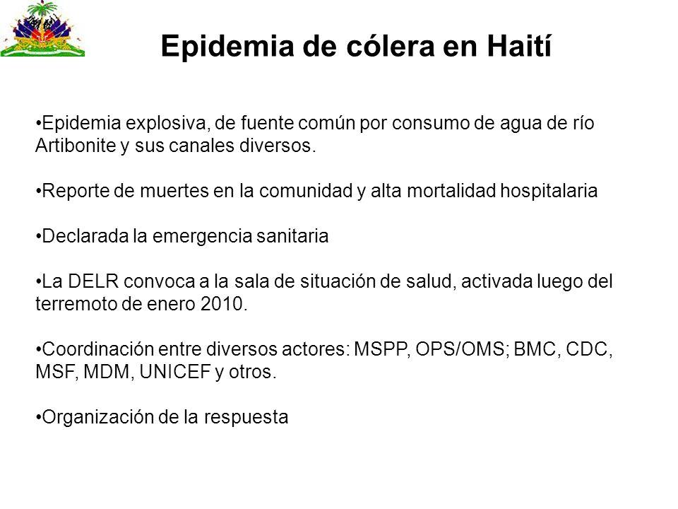 Epidemia de cólera en Haití