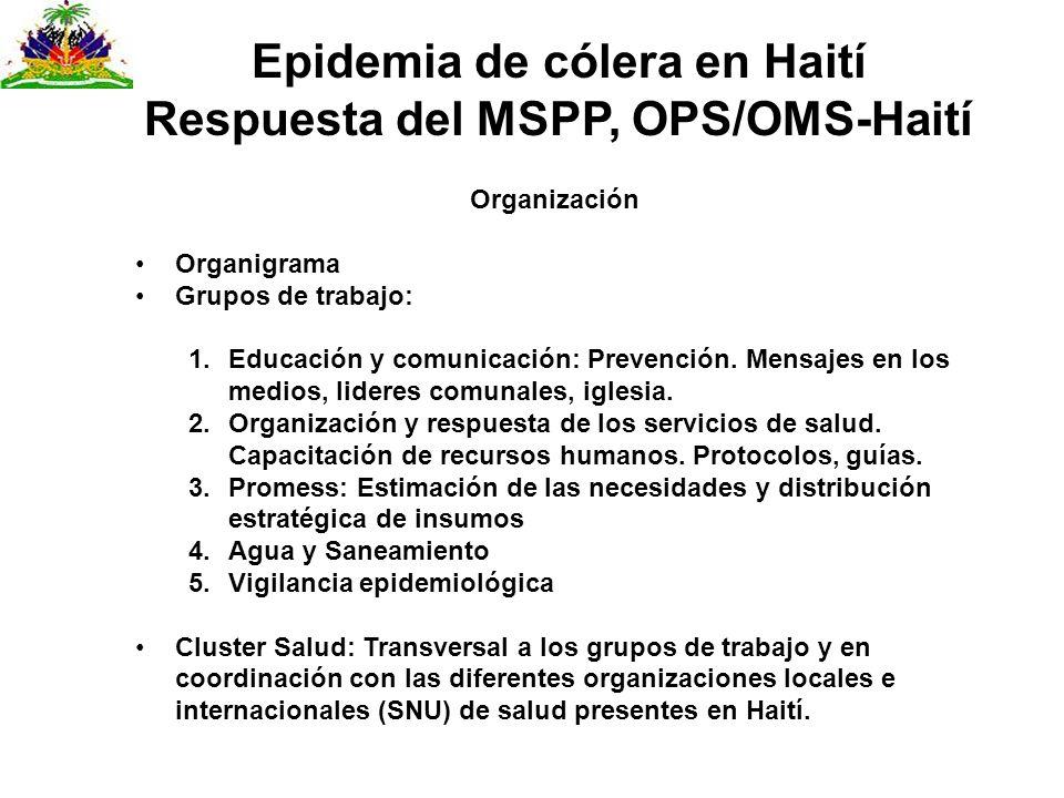 Epidemia de cólera en Haití Respuesta del MSPP, OPS/OMS-Haití