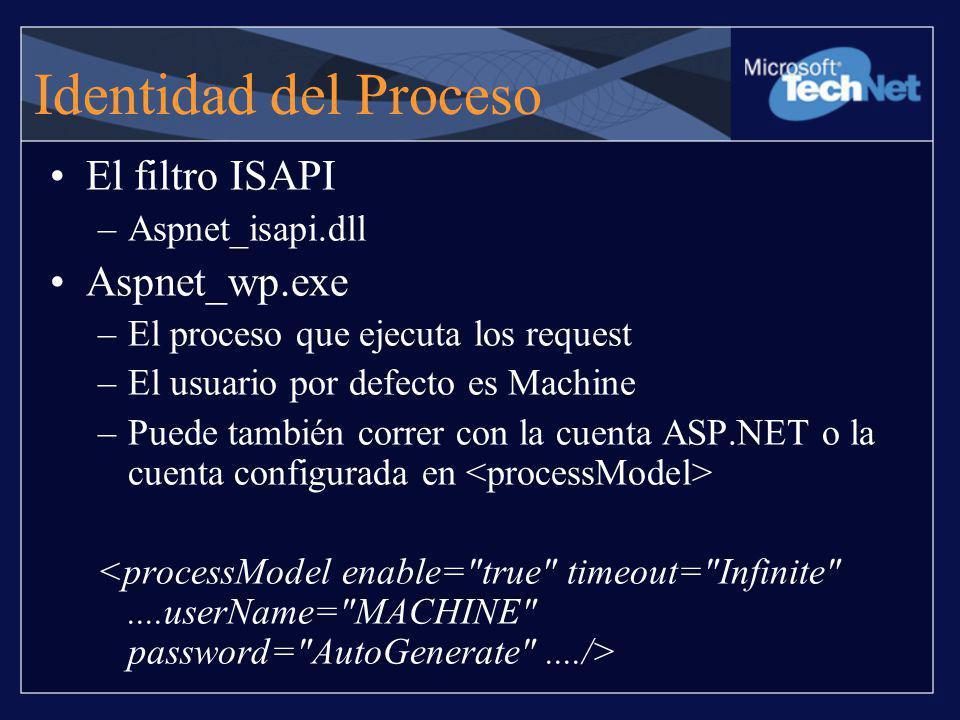 Identidad del Proceso El filtro ISAPI Aspnet_wp.exe Aspnet_isapi.dll