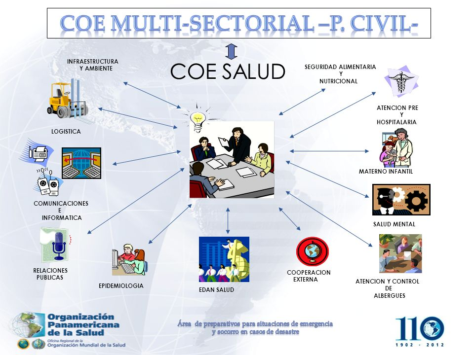 COE Multi-sectorial –P. Civil-