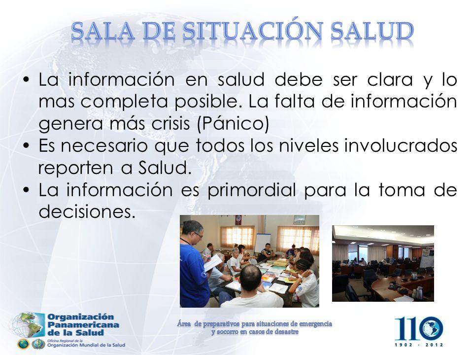 SALA DE SITUACIÓN SALUD