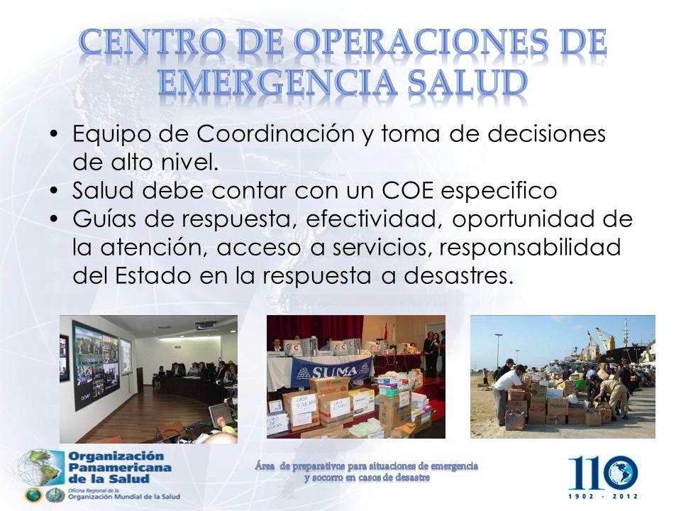 CENTRO DE OPERACIONES DE EMERGENCIA SALUD