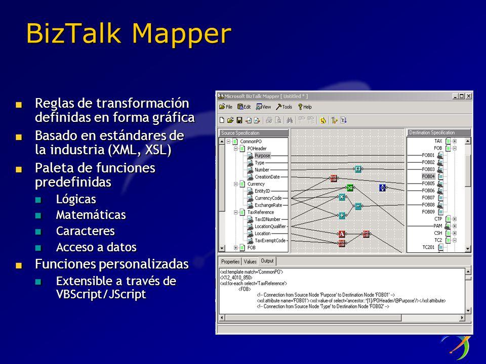 BizTalk Mapper Reglas de transformación definidas en forma gráfica