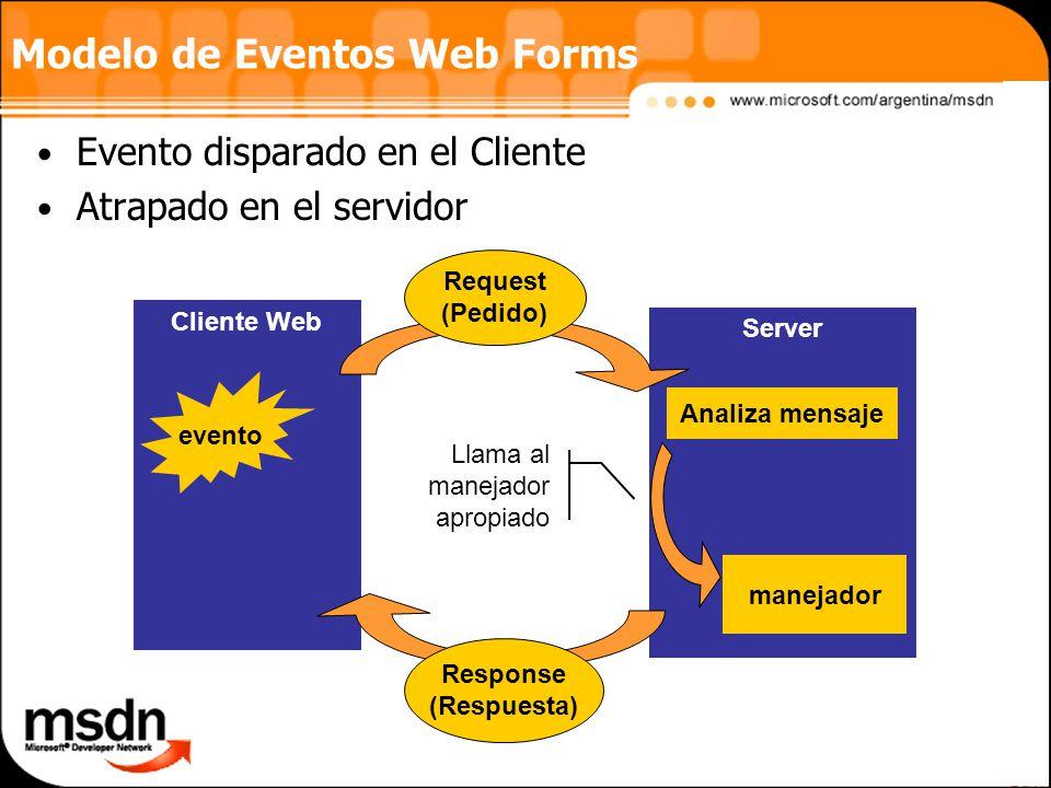 Modelo de Eventos Web Forms