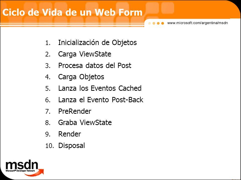 Ciclo de Vida de un Web Form