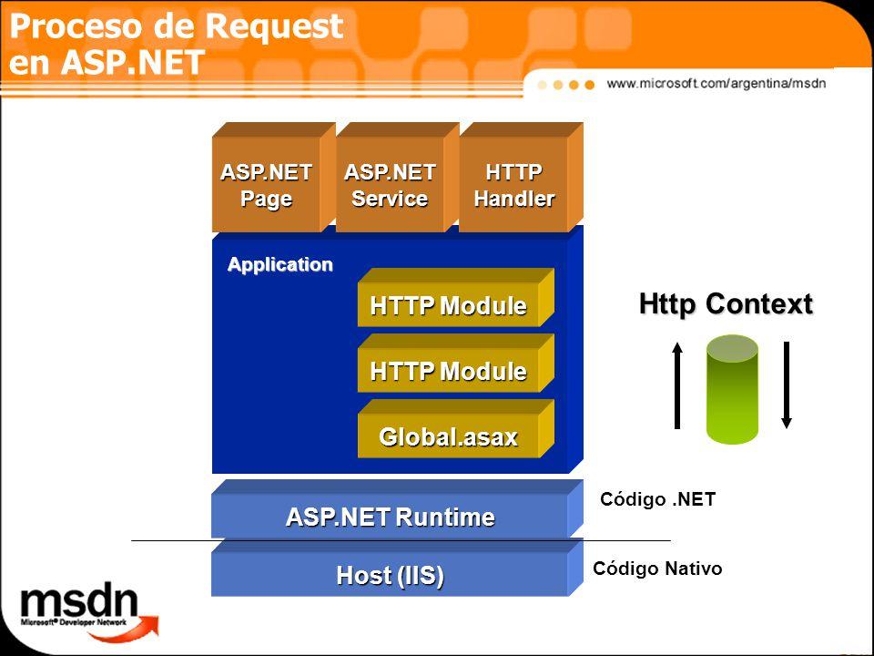 Proceso de Request en ASP.NET