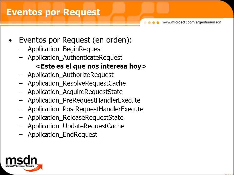 Eventos por Request Eventos por Request (en orden):