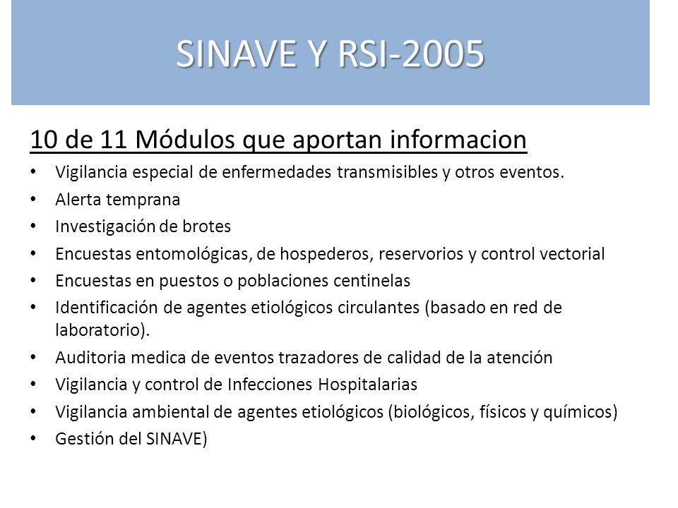 SINAVE Y RSI-2005 10 de 11 Módulos que aportan informacion
