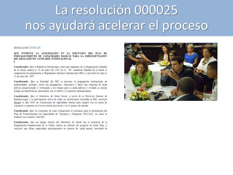 La resolución 000025 nos ayudará acelerar el proceso