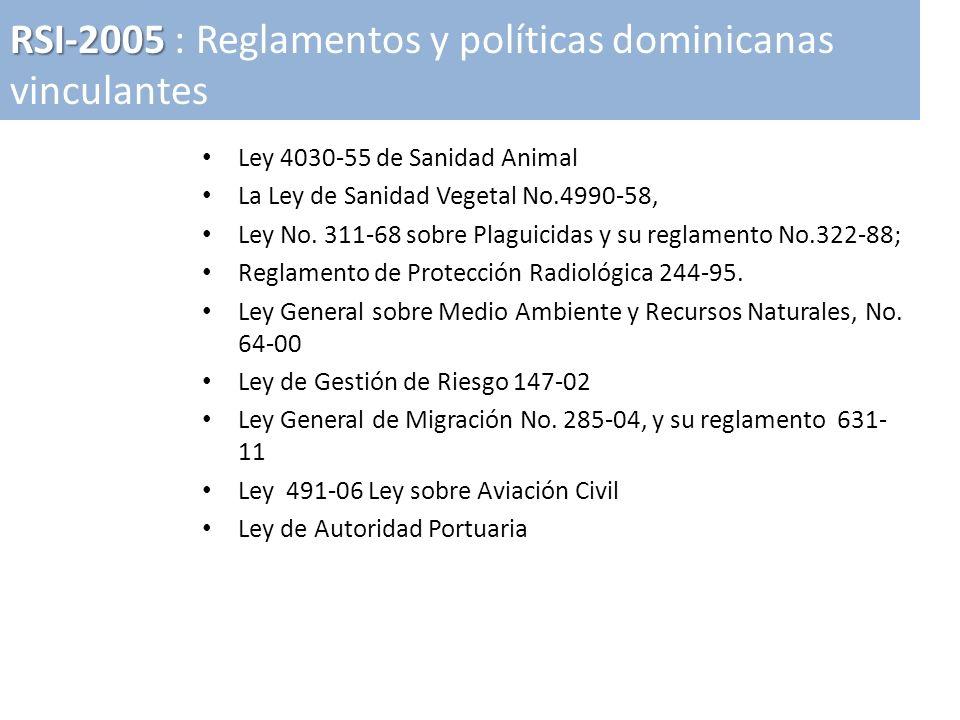 RSI-2005 : Reglamentos y políticas dominicanas vinculantes