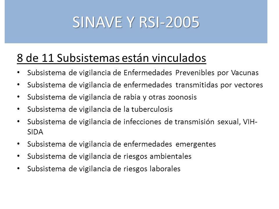 SINAVE Y RSI-2005 8 de 11 Subsistemas están vinculados
