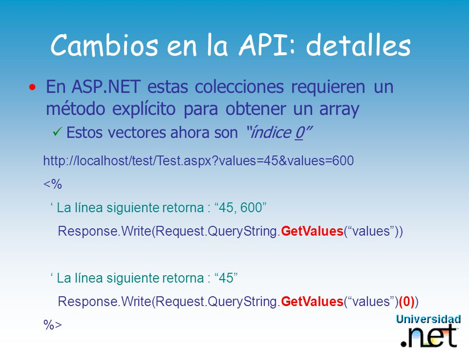 Cambios en la API: detalles