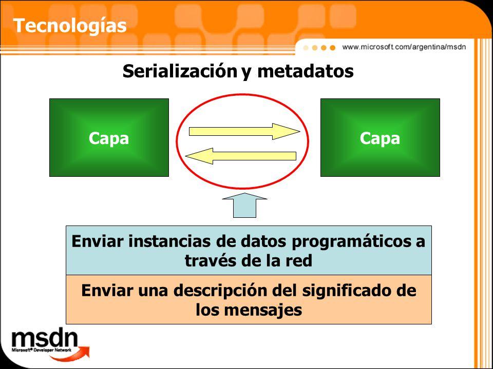 Tecnologías Serialización y metadatos Capa Capa