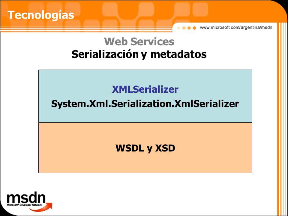Serialización y metadatos System.Xml.Serialization.XmlSerializer
