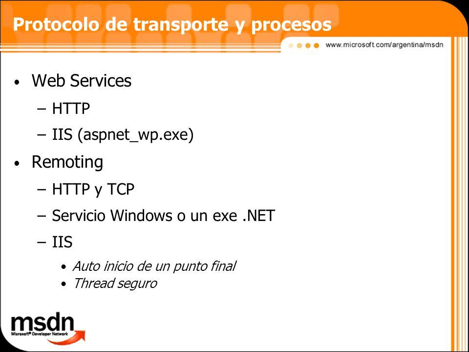 Protocolo de transporte y procesos
