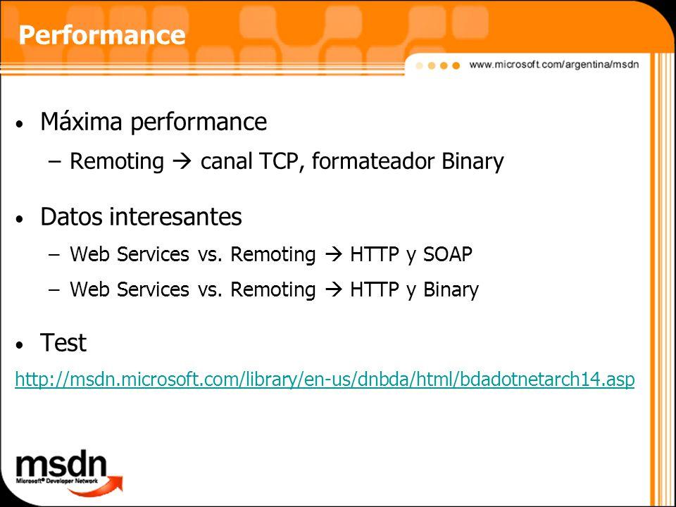 Performance Máxima performance Datos interesantes Test