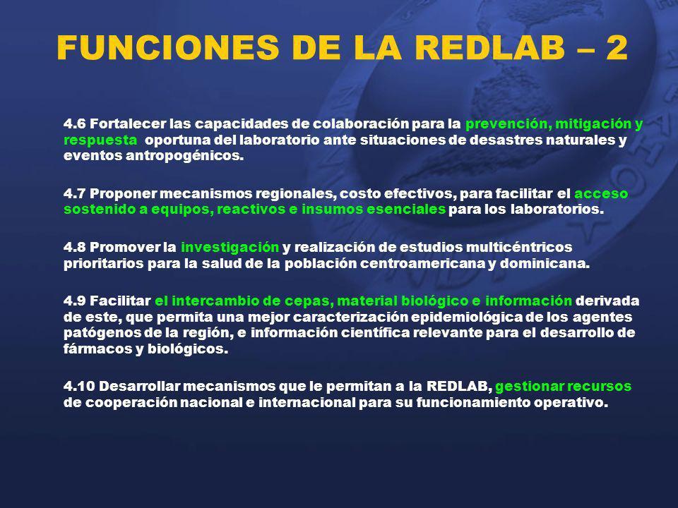 FUNCIONES DE LA REDLAB – 2