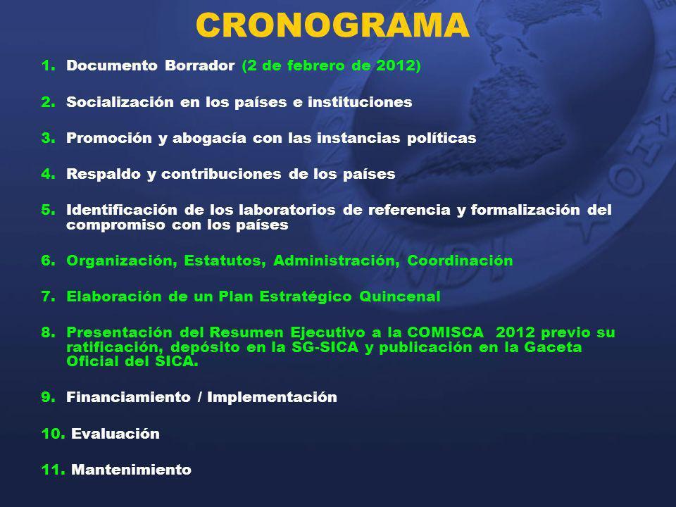 CRONOGRAMA Documento Borrador (2 de febrero de 2012)