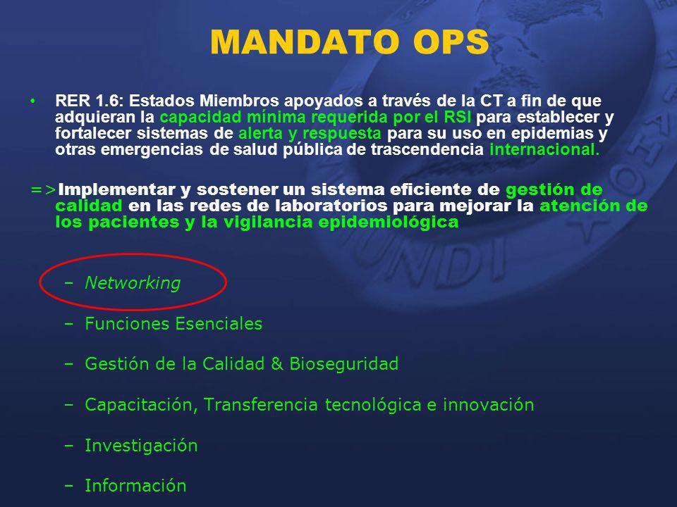 MANDATO OPS