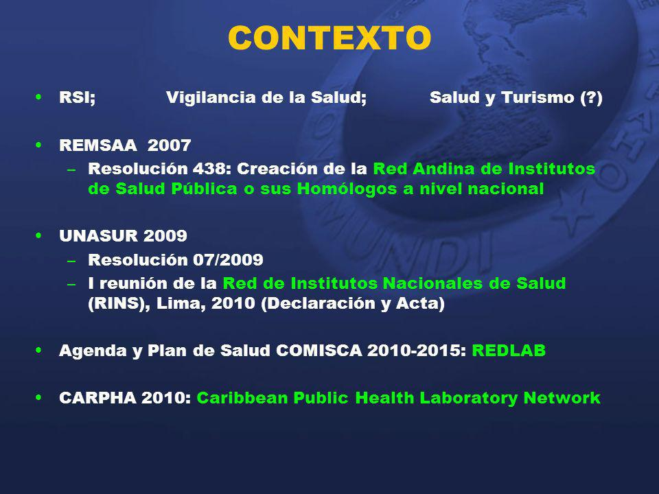 CONTEXTO RSI; Vigilancia de la Salud; Salud y Turismo ( ) REMSAA 2007