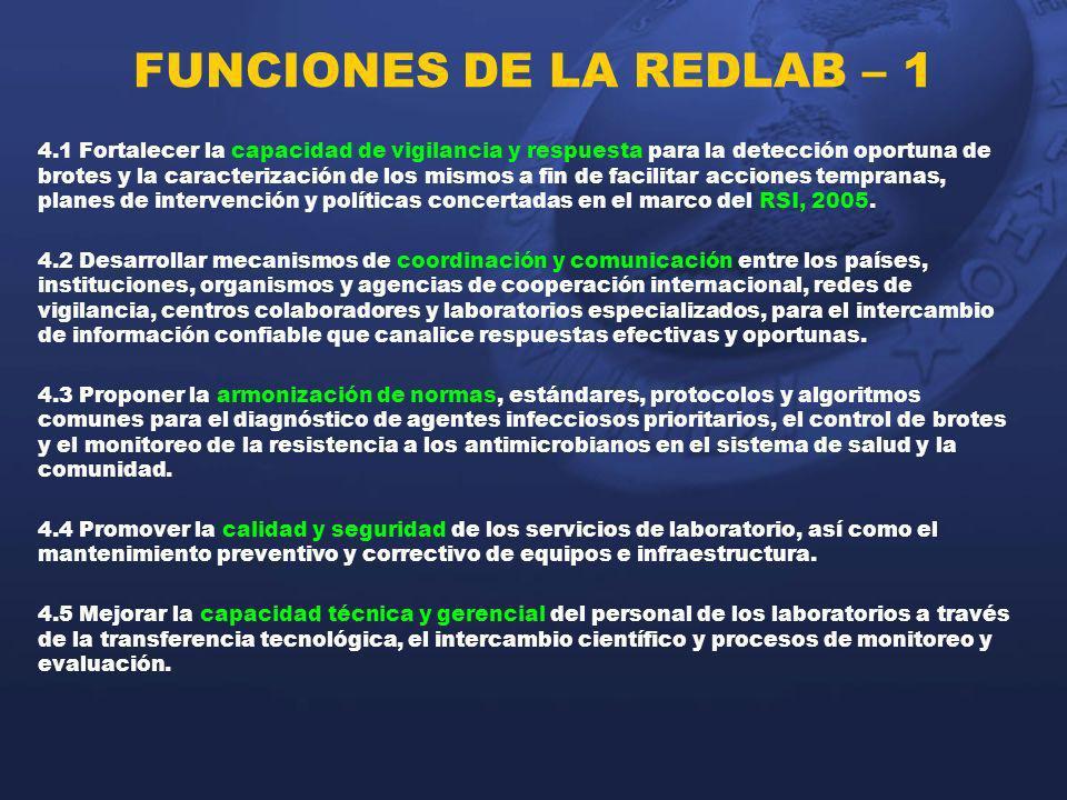 FUNCIONES DE LA REDLAB – 1