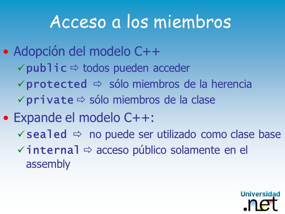 Acceso a los miembros Adopción del modelo C++ Expande el modelo C++: