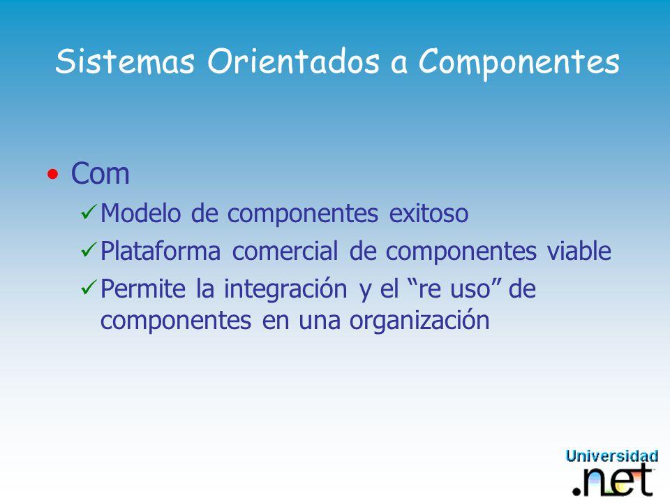 Sistemas Orientados a Componentes