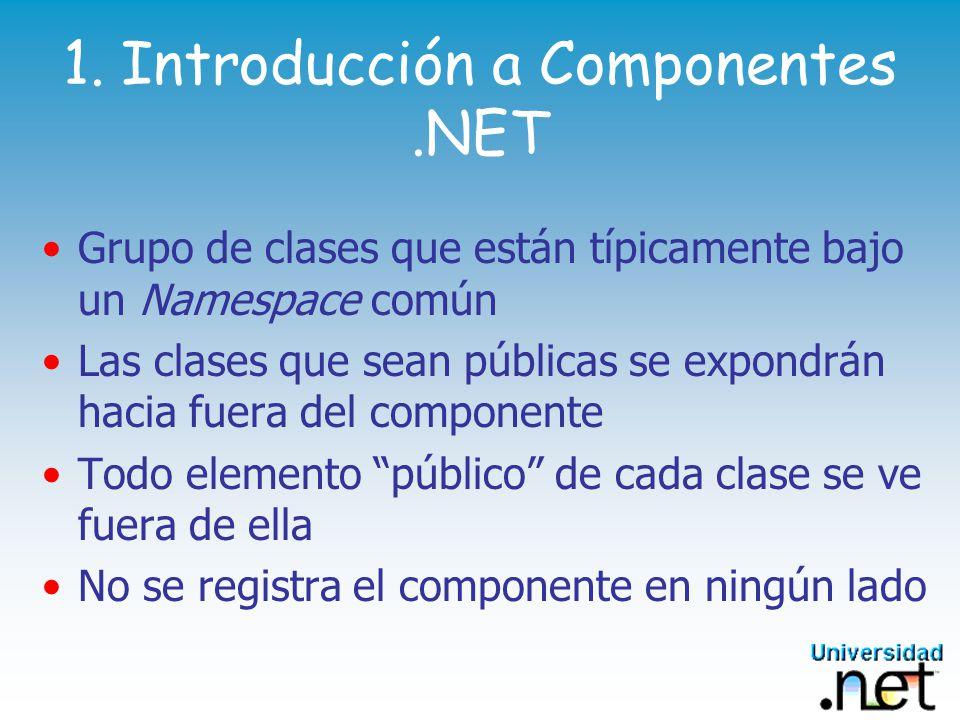 1. Introducción a Componentes .NET