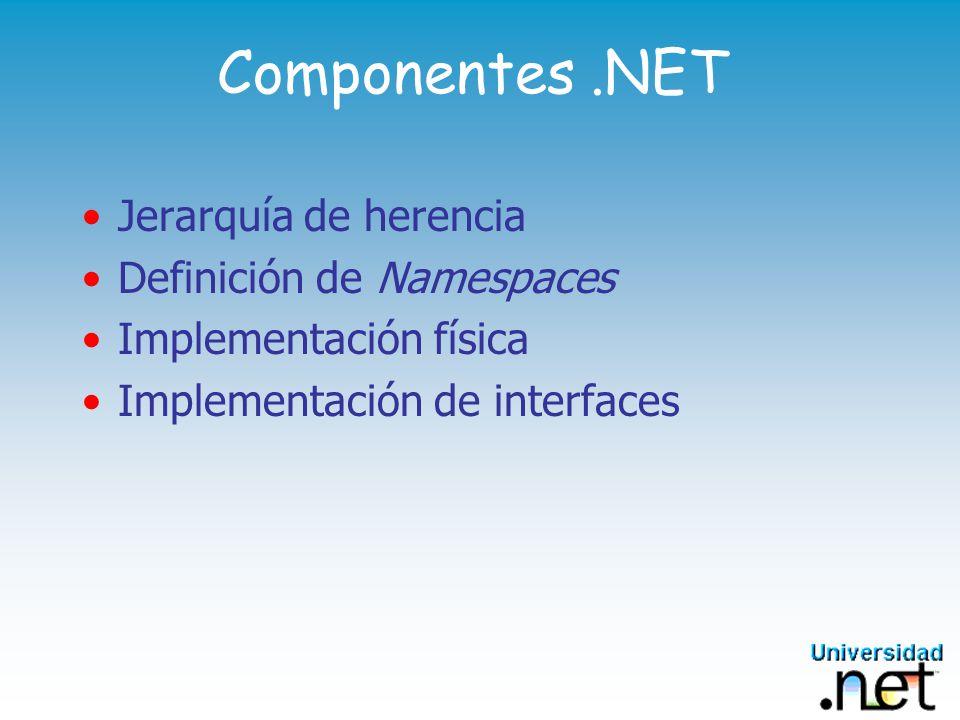 Componentes .NET Jerarquía de herencia Definición de Namespaces