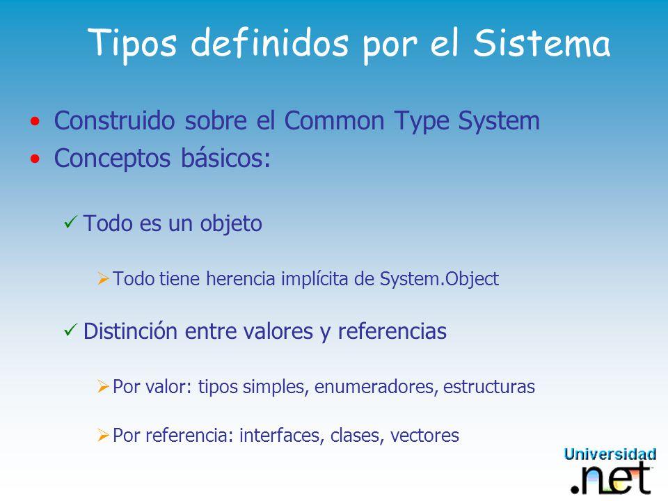 Tipos definidos por el Sistema