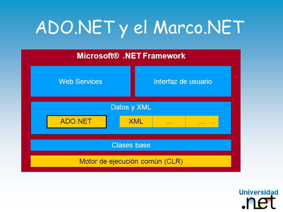 Microsoft® .NET Framework