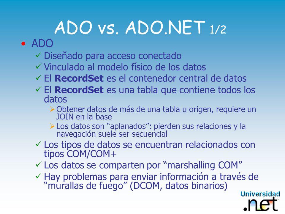 ADO vs. ADO.NET 1/2 ADO Diseñado para acceso conectado