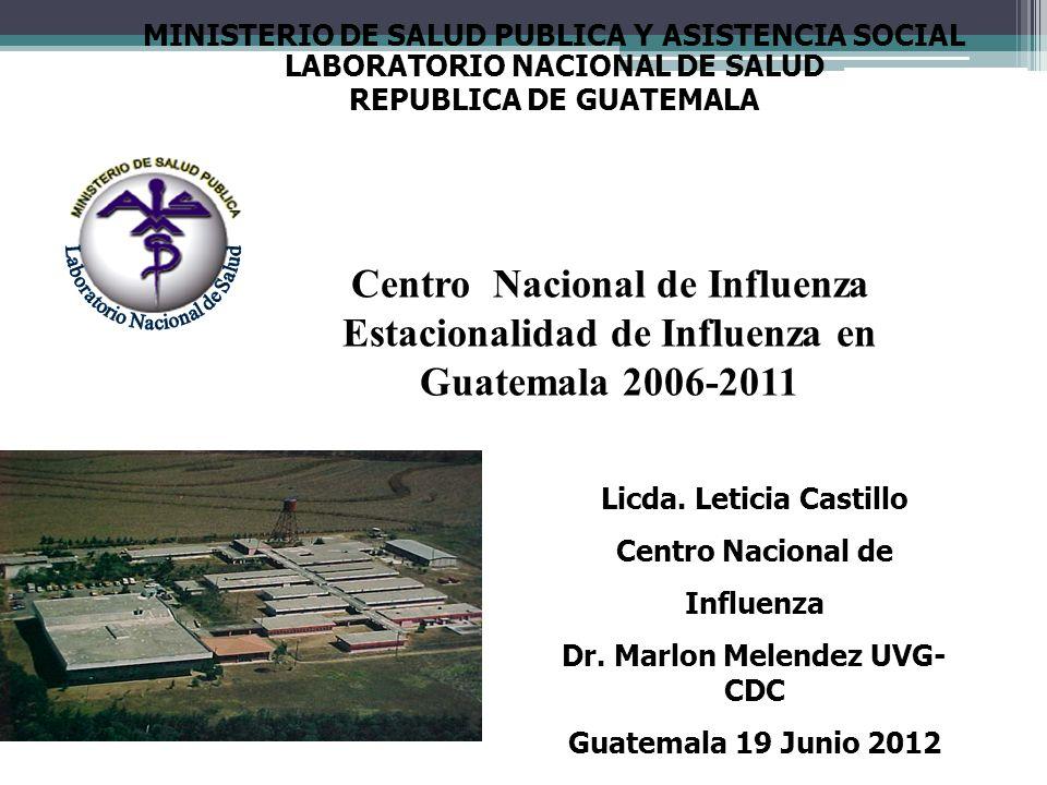 Centro Nacional de Influenza