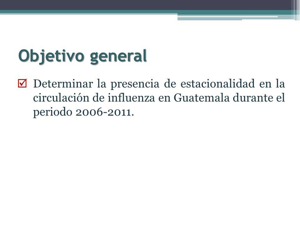Objetivo generalDeterminar la presencia de estacionalidad en la circulación de influenza en Guatemala durante el periodo 2006-2011.