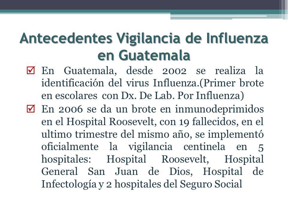 Antecedentes Vigilancia de Influenza en Guatemala