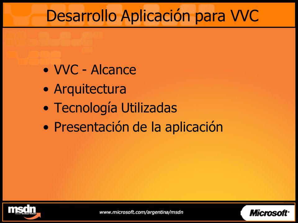 Desarrollo Aplicación para VVC