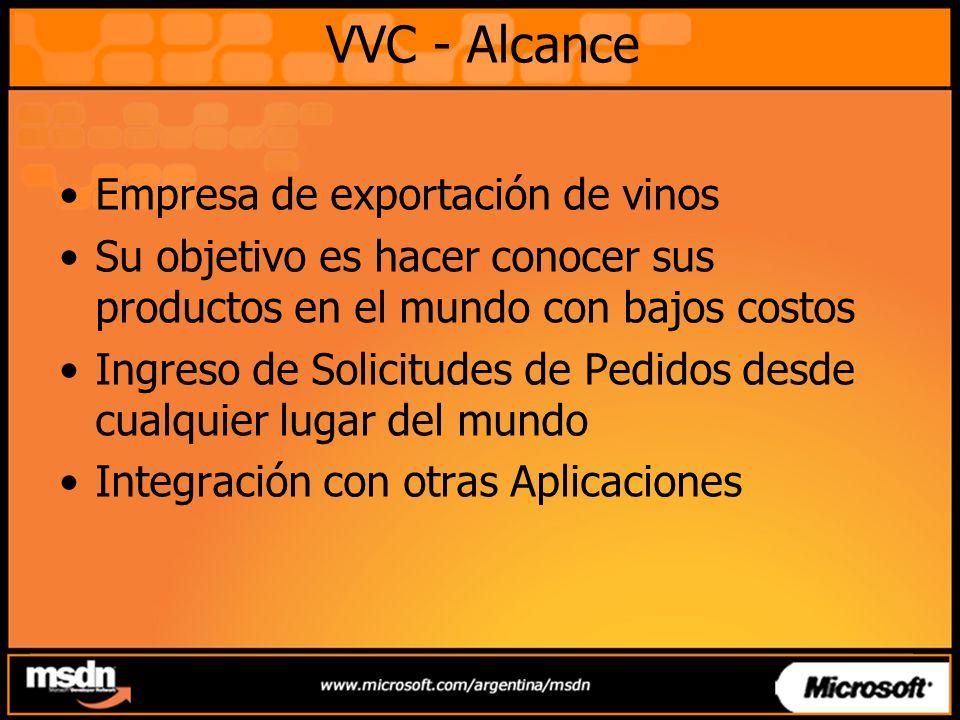 VVC - Alcance Empresa de exportación de vinos