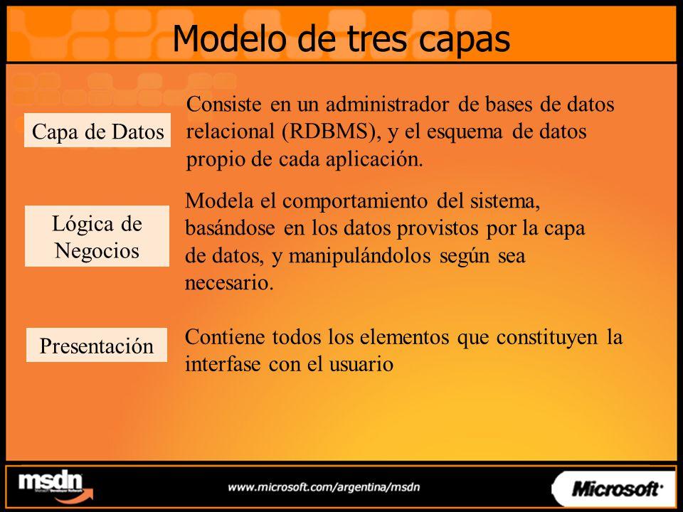 Modelo de tres capas Consiste en un administrador de bases de datos relacional (RDBMS), y el esquema de datos propio de cada aplicación.