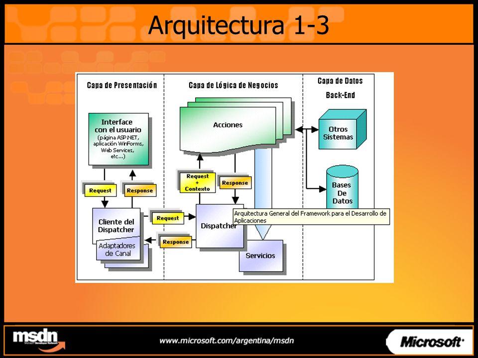 Arquitectura 1-3