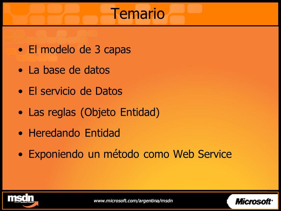Temario El modelo de 3 capas La base de datos El servicio de Datos
