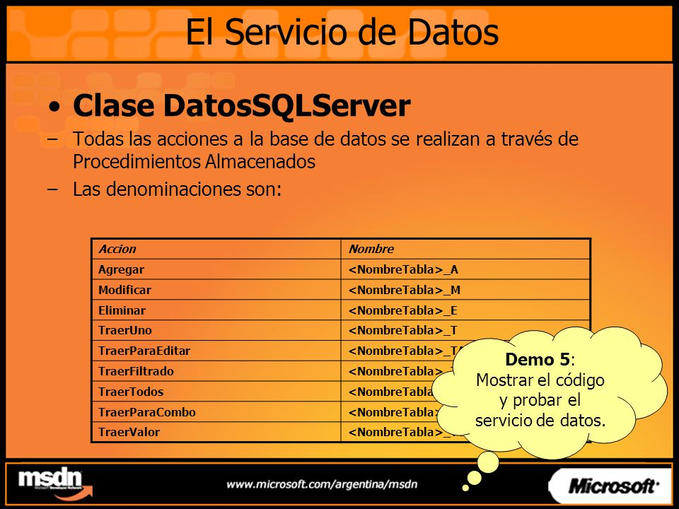 Demo 5: Mostrar el código y probar el servicio de datos.