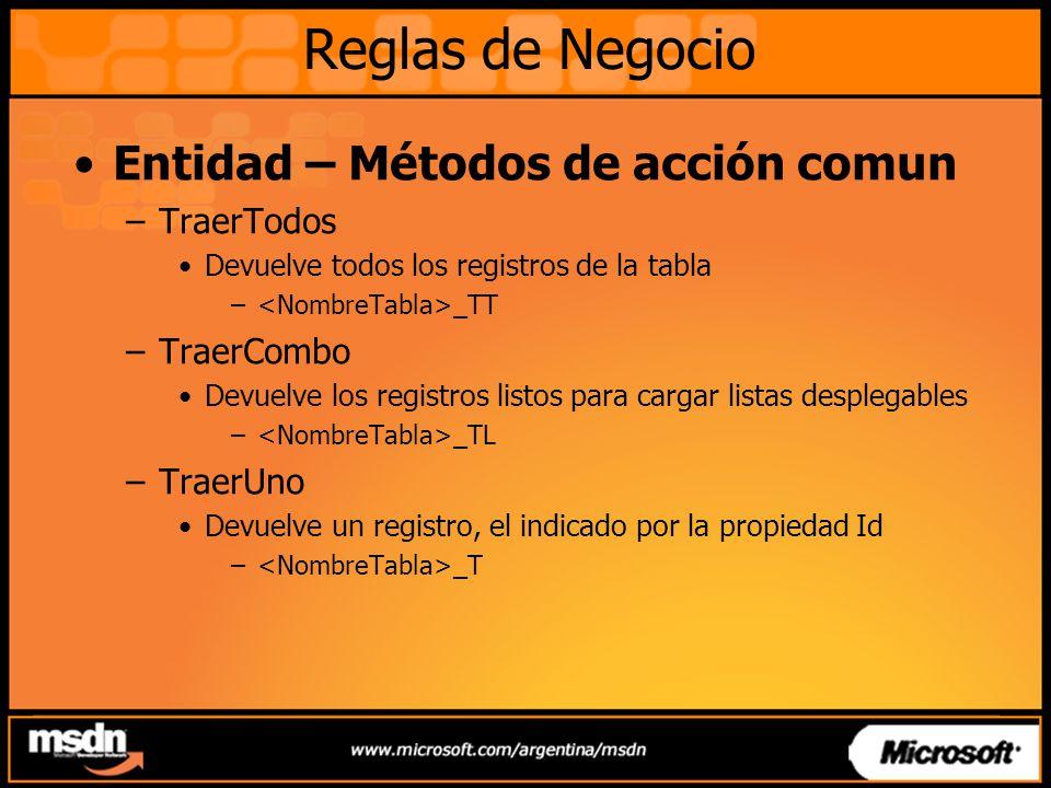 Reglas de Negocio Entidad – Métodos de acción comun TraerTodos