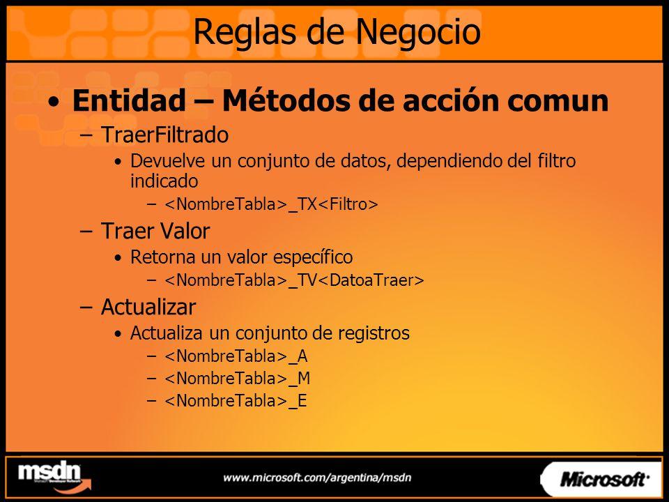 Reglas de Negocio Entidad – Métodos de acción comun TraerFiltrado