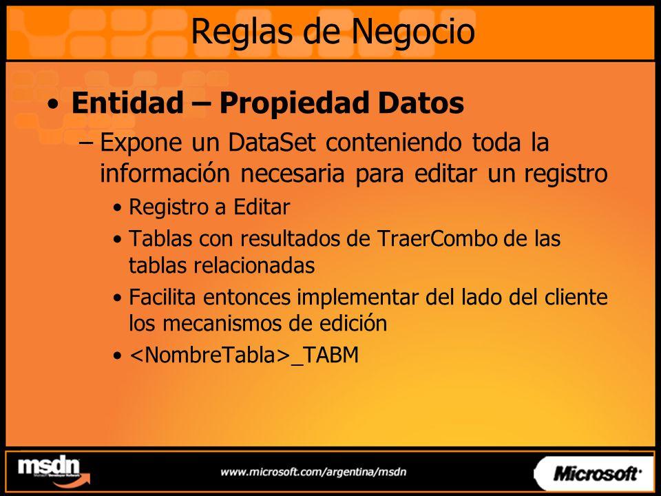 Reglas de Negocio Entidad – Propiedad Datos