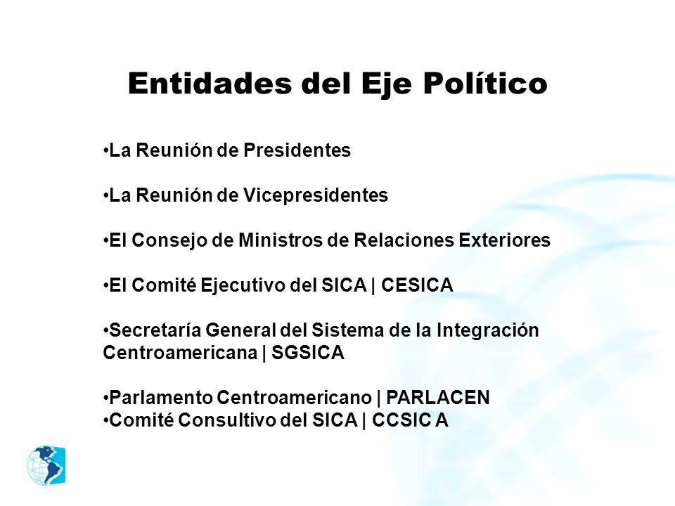 Entidades del Eje Político