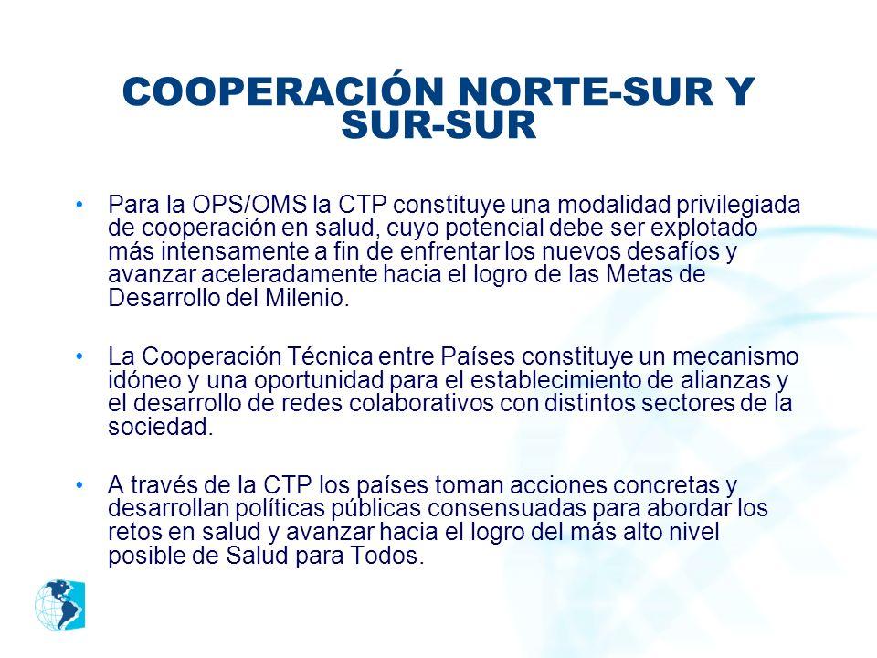 COOPERACIÓN NORTE-SUR Y SUR-SUR